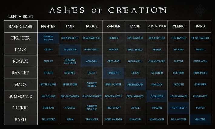 Updated Class List